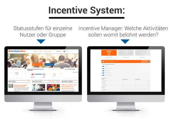 Innolytics-Ideenmanagement-Incentivesystem
