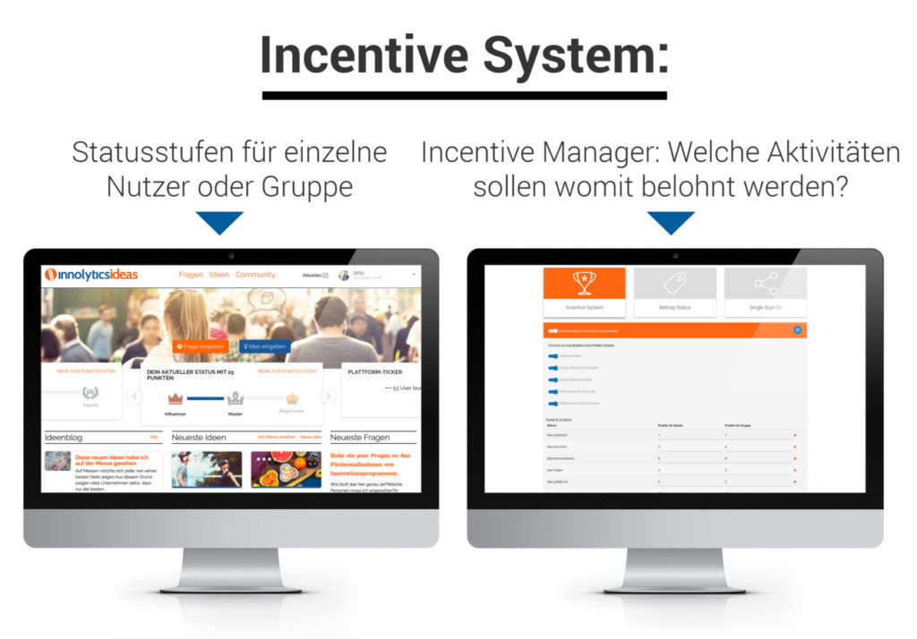 Marktforschung - Ideenmanagement-Software Incentivierung