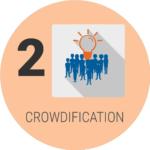 beratung_digitalisierung_crowdification