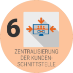 beratung_digitalisierung_kundenschnittstelle