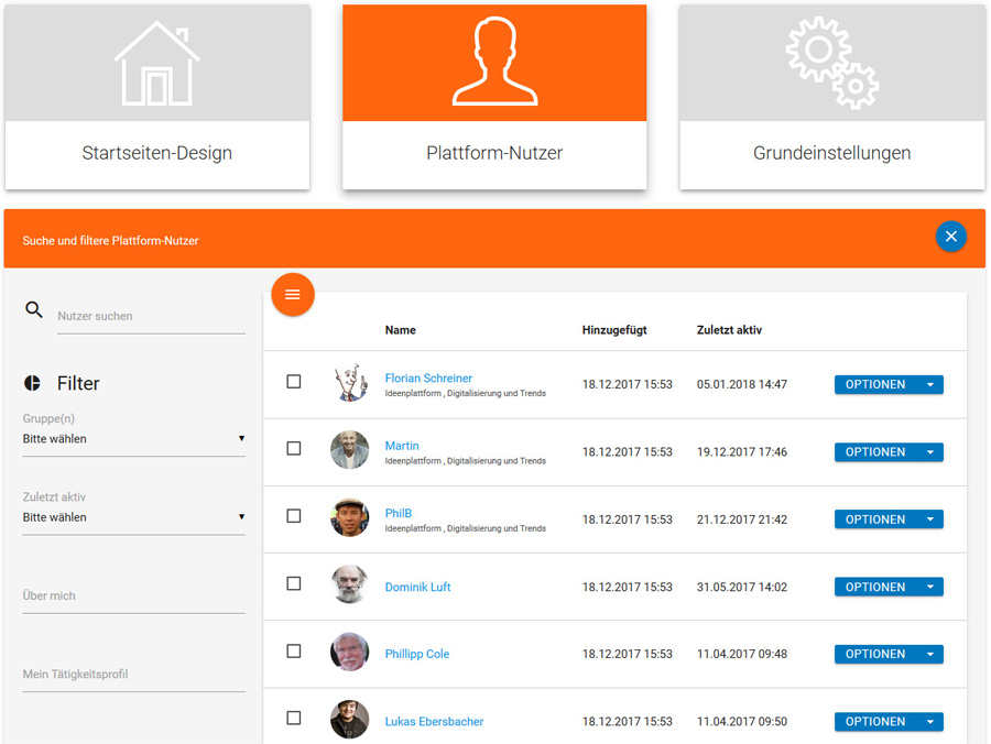 Ideenmanagement-Prozess Nutzerverwaltung