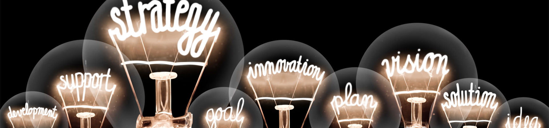 Innovationsmanagement Checkliste