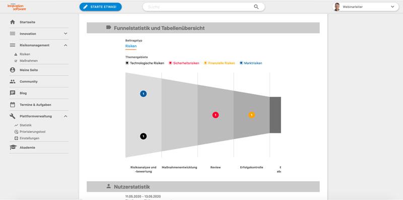 Die Abbildung zeigt die Statistikfunktionen von Risikomanagement-Software.