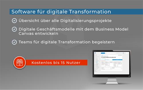 Die Grafik zeigt Software zum Management der Digitalisierung