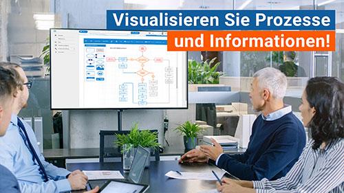Major-Software-Update-April-Prozess-und-Informationen-visualisieren